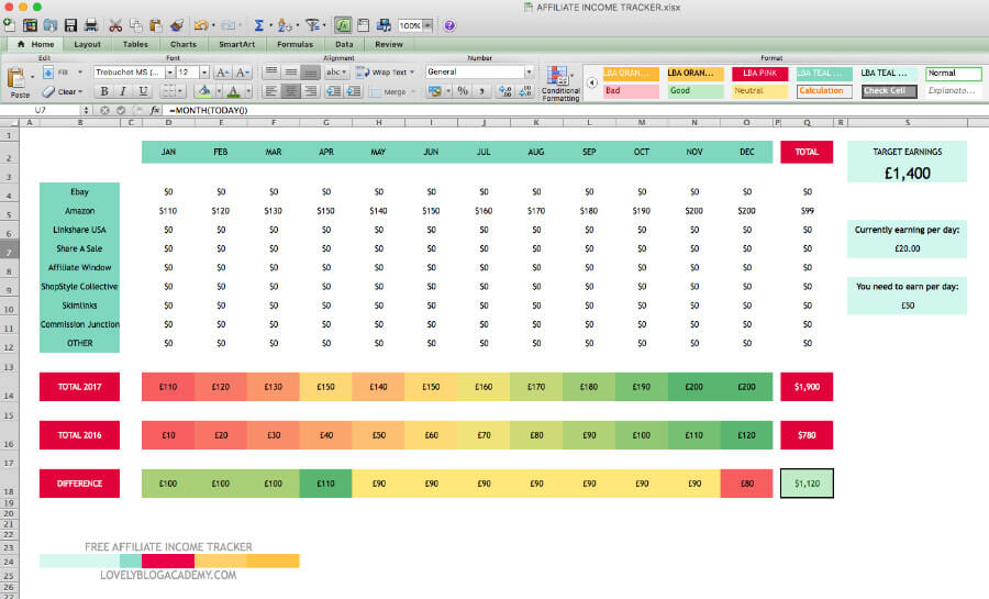 Free Blog Income Tracking Spreadsheet Lovely Blog Academy